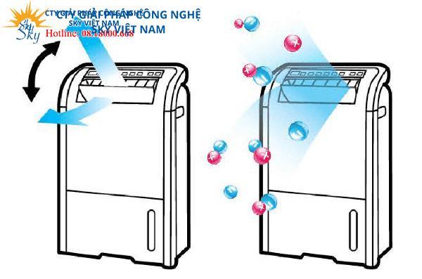 Máy tạo PCI, lọc khí và hút ẩm Sharp DW-J27FV-S