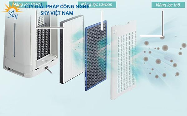 Giới thiệu chung về máy lọc không khí Sharp