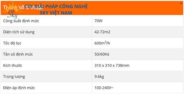 Thông số kỹ thuật Xiaomi Purifier Air Pro H